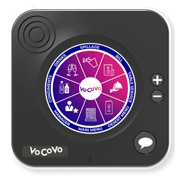 Picture of VoCoVo Team Communication Key Pad